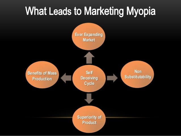 marketing myopia nokia 7 examples of marketing myopia posted by john spacey, september 29, 2017 marketing myopia is when a firm goes into decline due to a product-focus as opposed to a customer-focus this leads the firm to continually improve a narrowly defined product without inventing new ways to meet customer needs eventually somebody finds a way to serve.