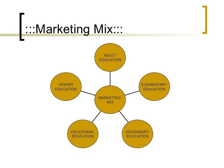 :::Marketing Mix::: HIGHER EDUCATION VOCATIONAL  EDUCATION SECONDARY EDUCATION ELEMENTARY EDUCATION ADULT EDUCATION MARKET...