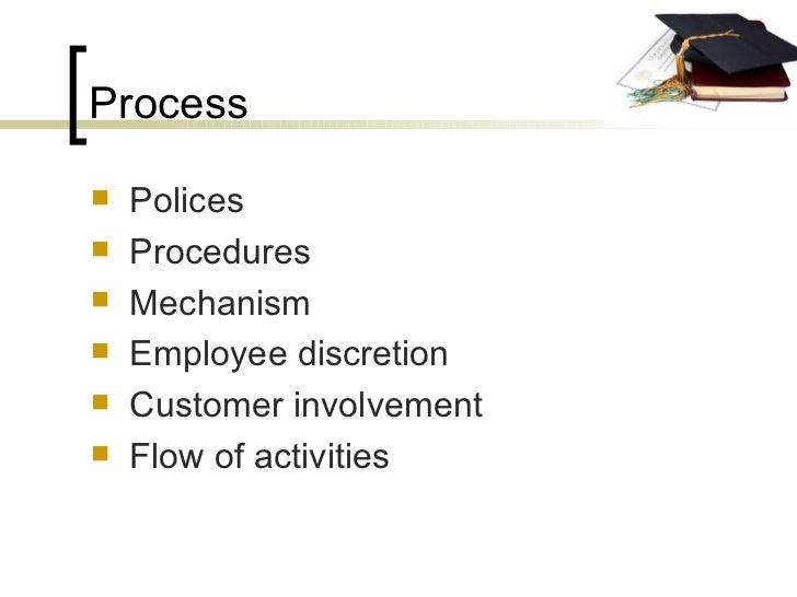 Process <ul><li>Polices </li></ul><ul><li>Procedures </li></ul><ul><li>Mechanism </li></ul><ul><li>Employee discretion </l...