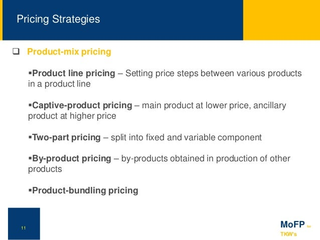 the strategy of setting price for products and services Find out what the best retail pricing strategy (or to price your goods and services setting prices correctly can win you more on product quantity, customer.