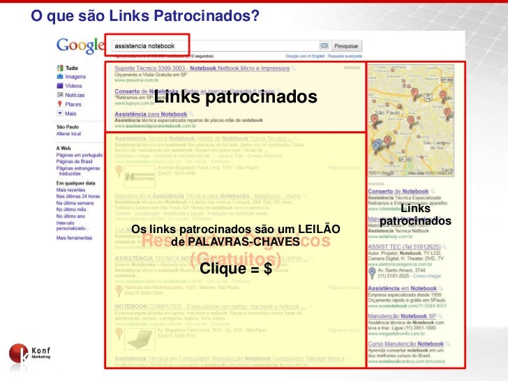 O que são Links Patrocinados?               Links patrocinados                                                      Links ...