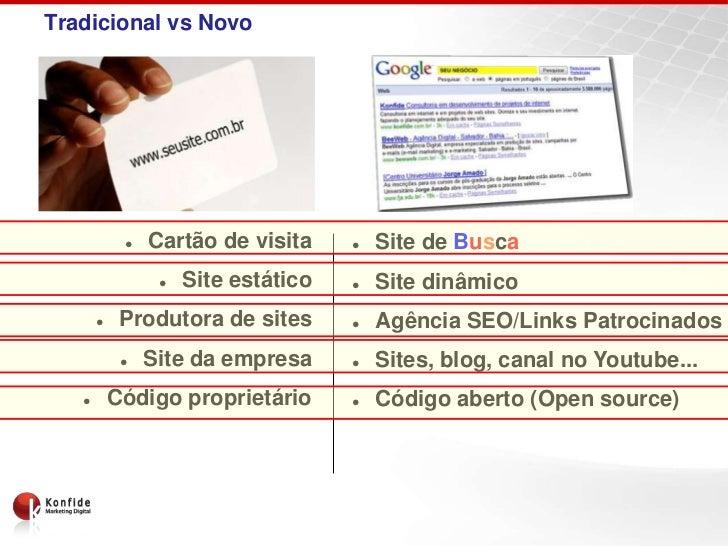 Tradicional vs Novo               Cartão de visita        Site de Busca                    Site estático      Site din...
