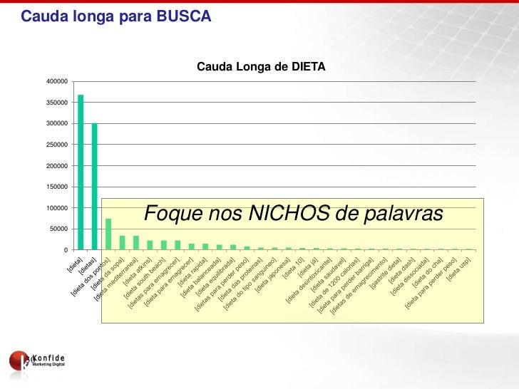 Cauda longa para BUSCA                    Cauda Longa de DIETA     400000     350000     300000     250000     200000     ...