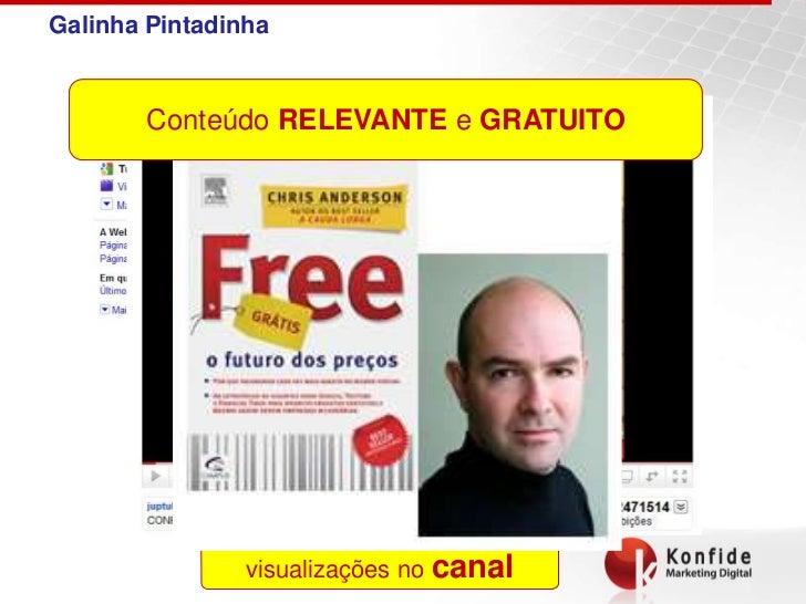 Galinha Pintadinha       Conteúdo RELEVANTE e GRATUITO                  280 milhões de                visualizações no canal