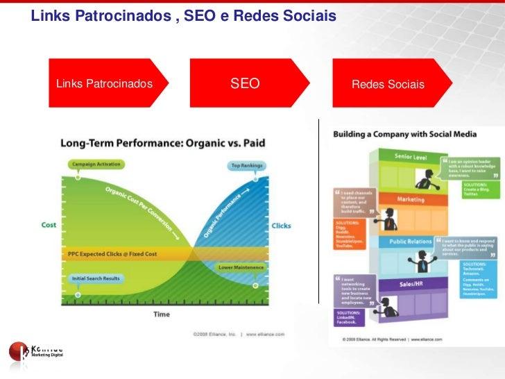 Links Patrocinados , SEO e Redes Sociais     Links Patrocinados           SEO           Redes Sociais     Anúncios        ...