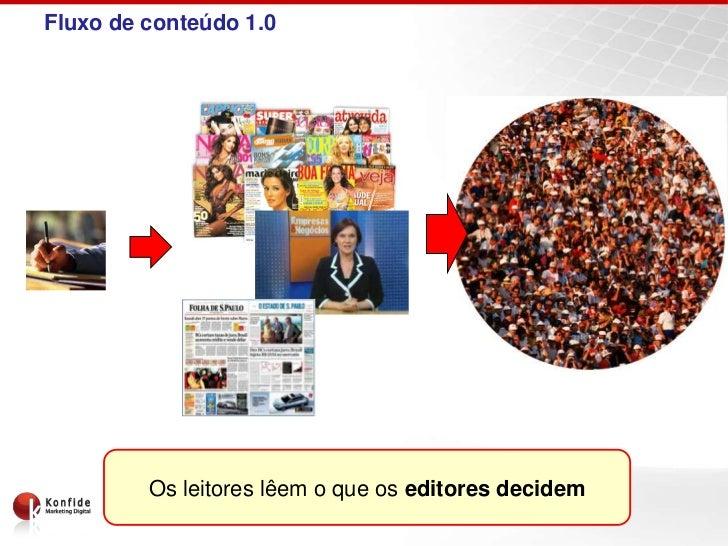 Fluxo de conteúdo 1.0         Os leitores lêem o que os editores decidem