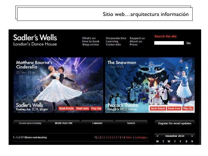 Sitio web…arquitectura informaci ón