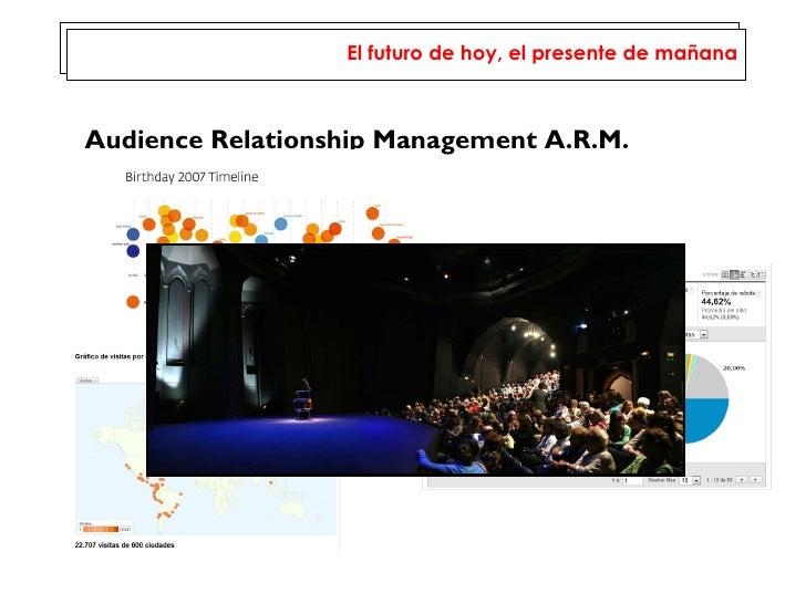 Audience Relationship Management A.R.M. El futuro de hoy, el presente de mañana