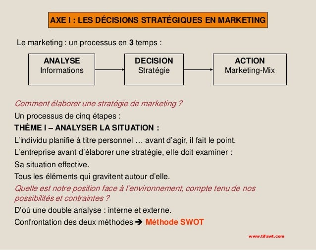 Marketing operationnel - Vanite avec une couronne royale analyse ...