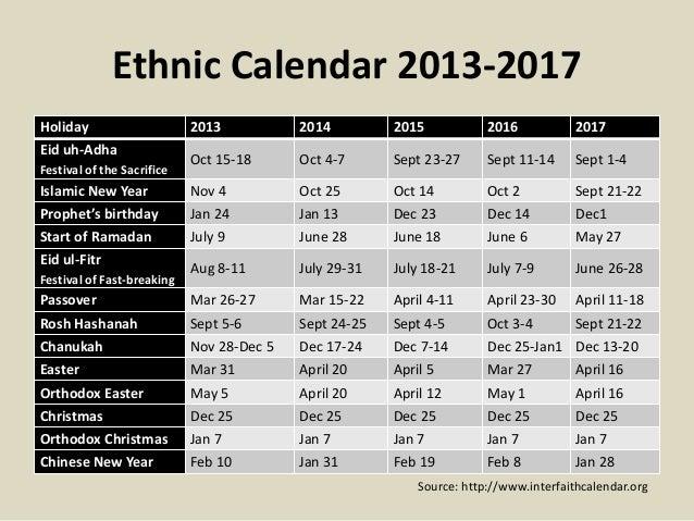 Islamic Holidays (Ramadan, Muharram, Mawlid al-Nabi, and more)