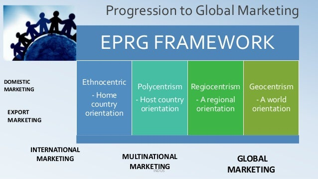 What is meant by The EPRG framework in International Marketing?