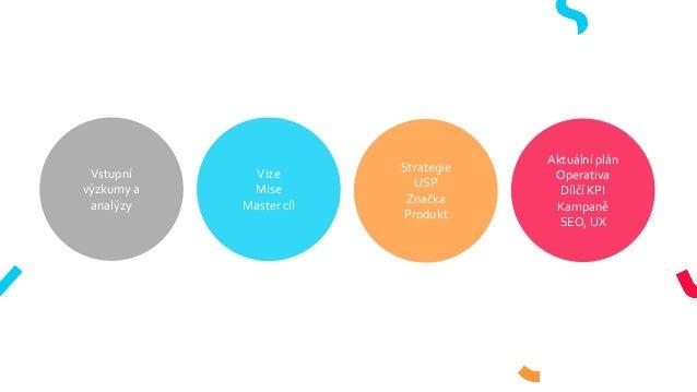Marketingový framework PAVRD Slide 3