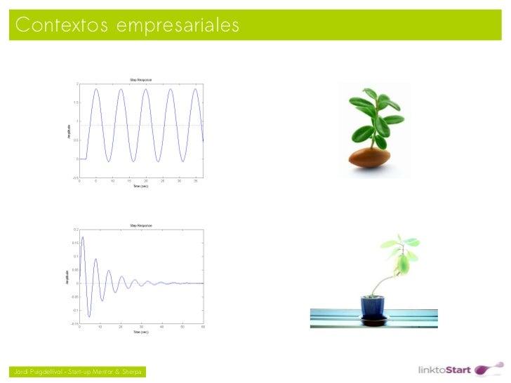 Contextos empresariales                                               Jordi Puigdellívol – Start-up Mentor & Sherpa
