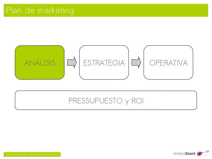 Plan de marketing               ANÁLISIS                            ESTRATEGIA        OPERATIVA                           ...