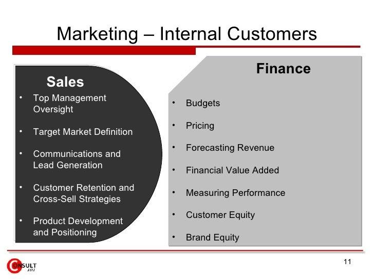 Marketing – Internal Customers <ul><li>Top Management Oversight </li></ul><ul><li>Target Market Definition </li></ul><ul><...