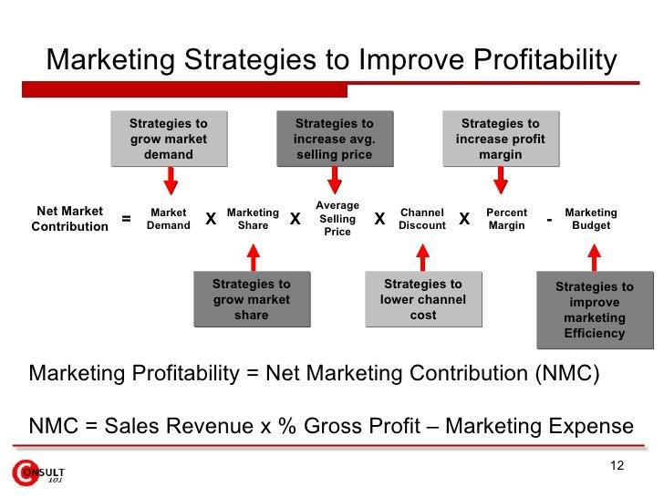 Marketing Strategies to Improve Profitability Marketing Profitability = Net Marketing Contribution (NMC) NMC = Sales Reven...