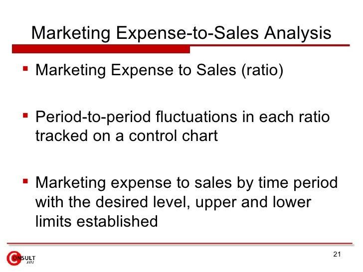 Marketing Expense-to-Sales Analysis <ul><li>Marketing Expense to Sales (ratio) </li></ul><ul><li>Period-to-period fluctuat...