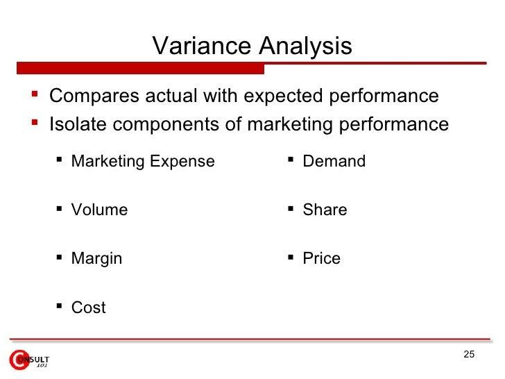 Variance Analysis <ul><ul><li>Marketing Expense  </li></ul></ul><ul><ul><li>Volume  </li></ul></ul><ul><ul><li>Margin </li...
