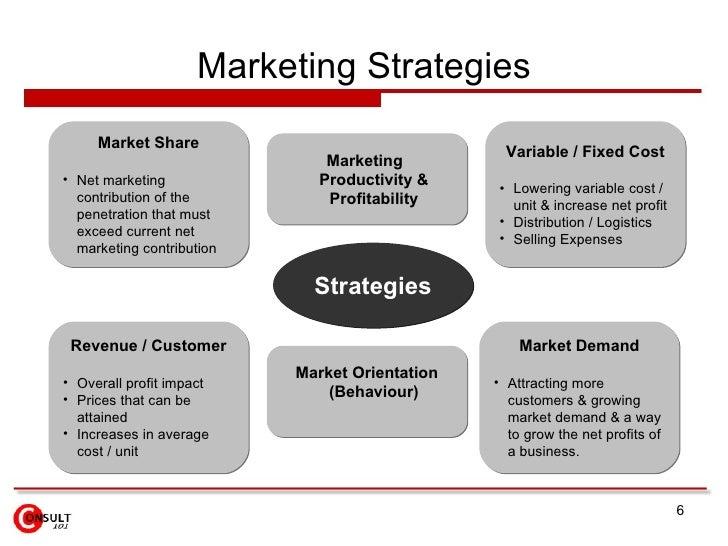 Marketing Strategies Strategies <ul><li>Market Share </li></ul><ul><li>Net marketing contribution of the penetration that ...