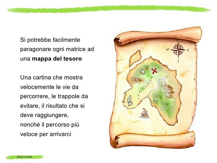 Si potrebbe facilmente   paragonare ogni matrice ad   una mappa del tesoro   Una cartina che mostra   velocemente le vie d...
