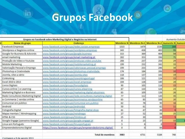 Grupos Facebook  Vasco Marques | www.vascomarques.com | Marketing Pessoal e Networking