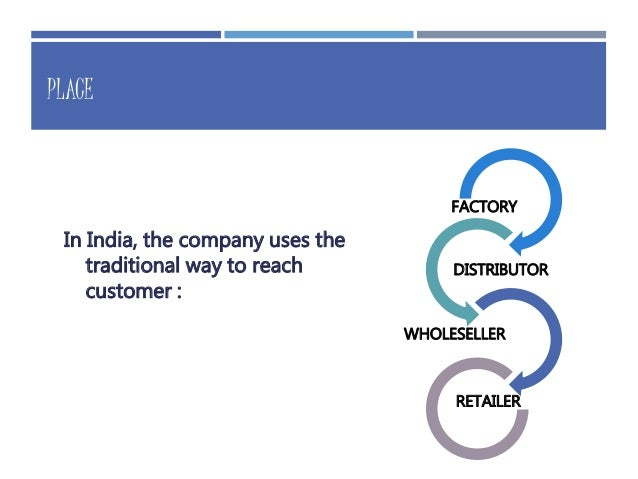 operations management of procter and gamble Procter & gamble's operations management in the 10 strategic decision areas &  productivity measures are analyzed in this consumer goods.
