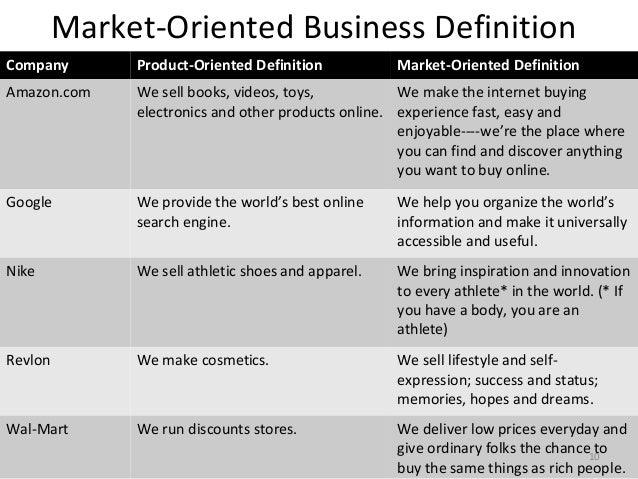unit 10 market research in business 2018-7-5 segmenting your market is crucial for business success here, we outline 10 key steps you can use to carry out a market segmentation for your business.