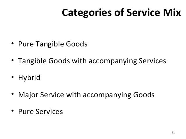tangible good with accompanying services A tangible good with accompanying services b a hybrid c a pure service d a major service with accompanying minor goods and services 18) best buy will often try to sell the buyer of a high-end television monitor an extended warranty this is an example of _____.