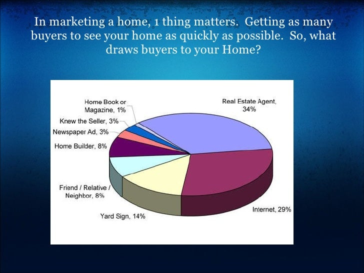 In marketing a home, 1 thing matters.  Getting as many buyers to see your home as quickly as possible.  So, what draws buy...