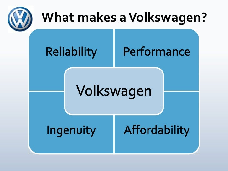 marketing for volkswagen Volkswagen is the core brand in the portfolio of europe's largest automotive manufacturer, whose portfolio now houses eight or more other international marques.