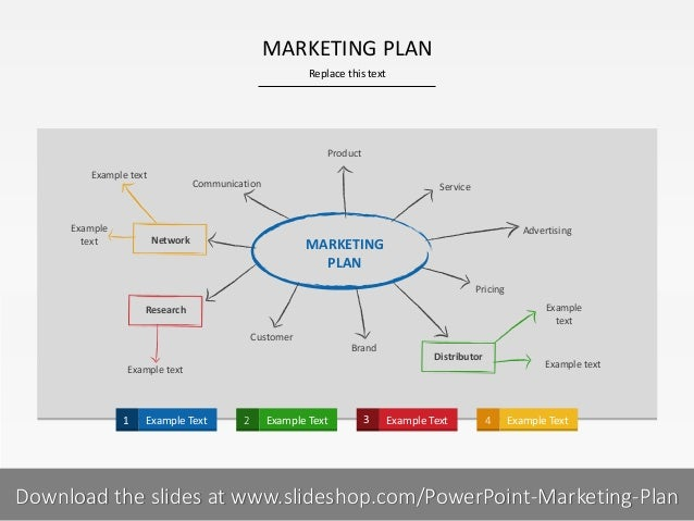 MARKETING PLAN Replace this text  Product Example text  Example text  Communication  Service  Advertising  Network  MARKET...