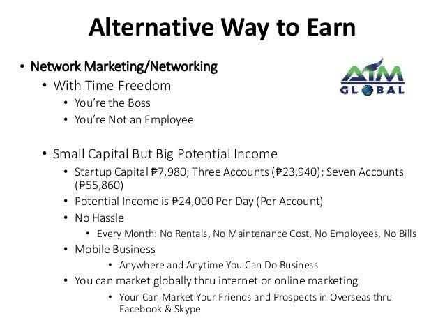 AIM Global Hybrid Marketing Plan (Point System)