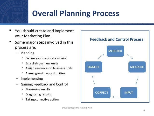 marketing planning and control How to write a marketing plan: a comprehensive guide with templates from vital design maybe you work for a large corporation and have been tasked with developing next year's marketing plan, or perhaps you are launching a new start-up and need to craft a plan from scratch.