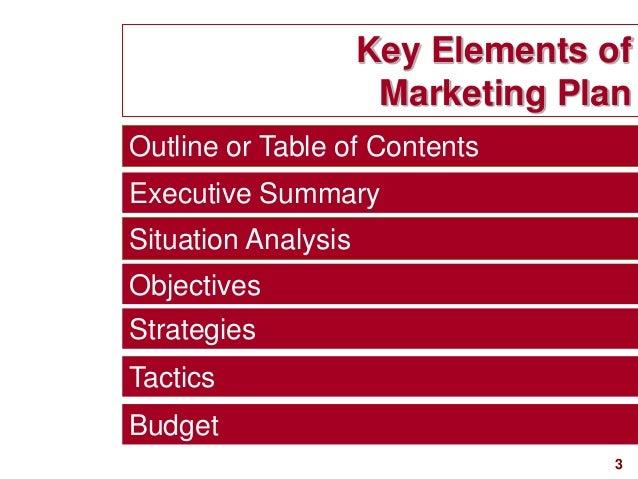 Marketing plan ppt slides Slide 3
