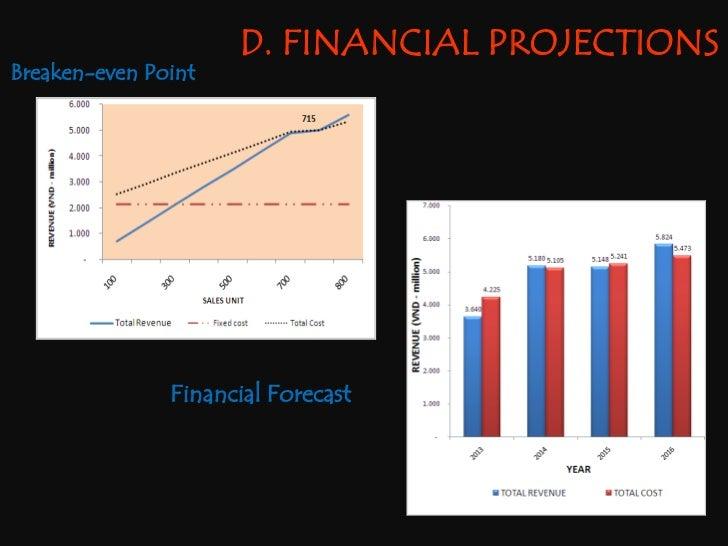 D. FINANCIAL PROJECTIONSBreaken-even Point               Financial Forecast