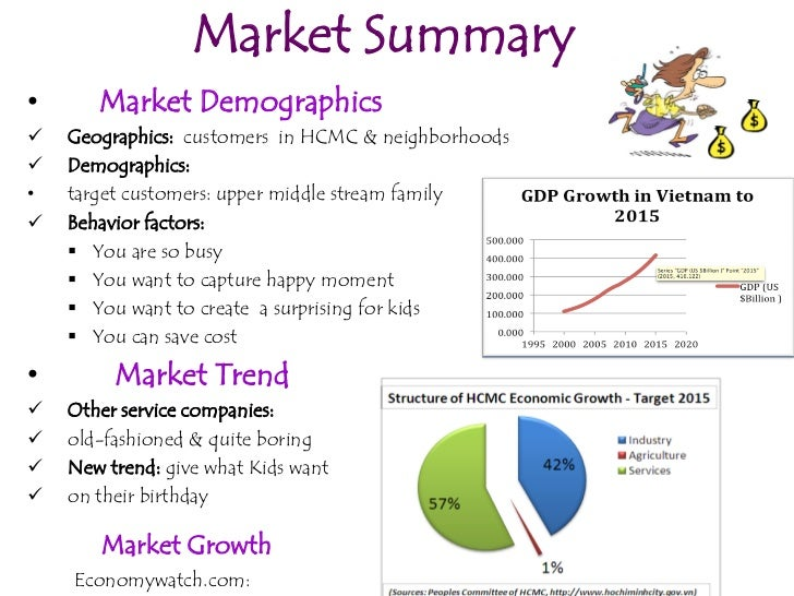demographic trend pose threats to marketer A marketing service to help you make the most of your marketing management marketing systems marketing productivity marketing functions macro-environmental audit it's about broad areas demographics what major demographic developments and trends pose opportunities or.
