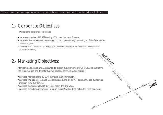 Marketing plan - PuLL&BEAR