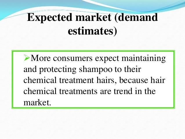 Sunsilk Promotion Strategy