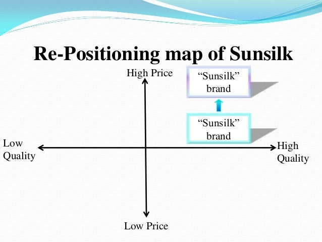 sunsilk promotion strategy A strategy document on the new marketing paradigm holistic marketing  lateral marketing  high-tech marketing by philip kotler documentation sponsored by canon - companies need to adopt a more holistic view of the marketing challenge.