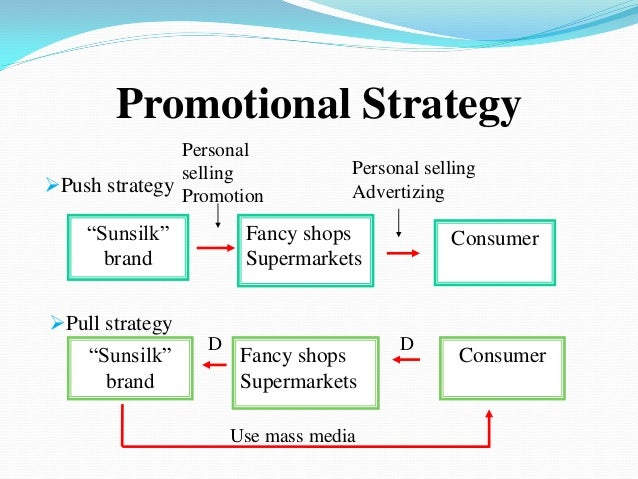 pricing strategies adopted by sunsilk Marketing mix of sunsilk analyses the brand/company which covers 4ps (product, price, place, promotion) and explains the sunsilk marketing strategy the article elaborates the pricing, advertising & distribution strategies used by the company.
