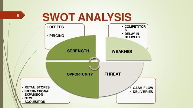 swot analysis of secret recipe Secret recipe swot analysis profile additional information what is a swot  analysis it is a way of evaluating the strengths, weaknesses, opportunities, and .
