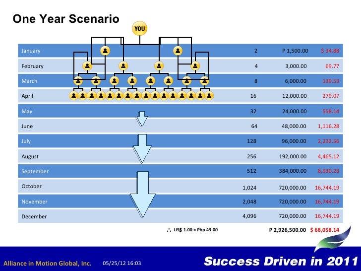 marketing plan ppt presentation