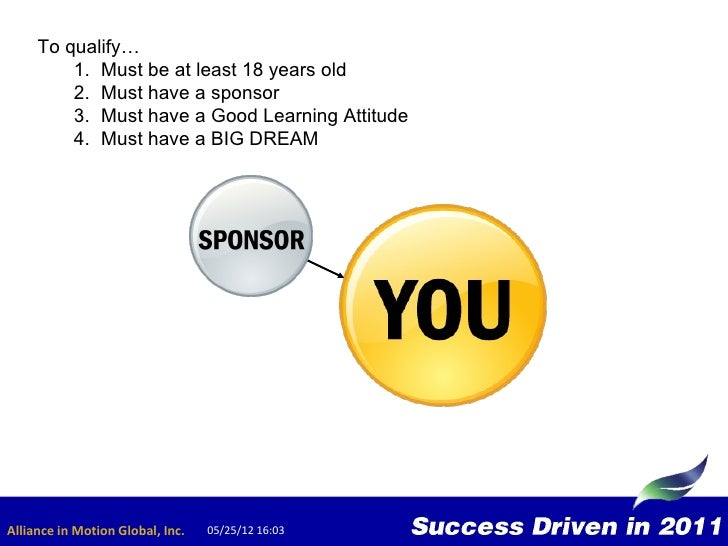 global marketing plan Aim global - marketing plan 200 likes this page explains the 6 ways of earning in aim global.