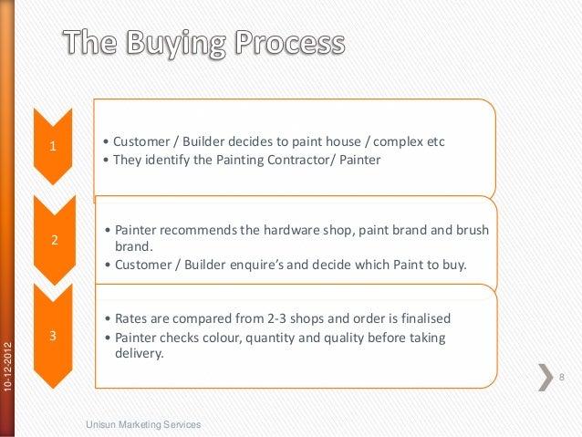 Marketing plan __ __ brush company slide share