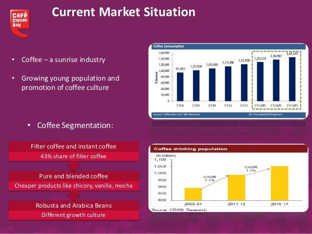 "costa coffee marketing strategy Owner of costa coffee and premier inn chains tries to speaking to the financial times ""a volte face or a complete change in strategy would have been."