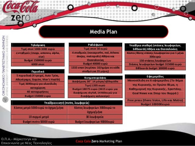 coca cola media plan It details coca-cola's national strategy to defeat the various local policy efforts, including soda taxes, gmo labeling, and recycling laws  and plans for proactive and reactive media.