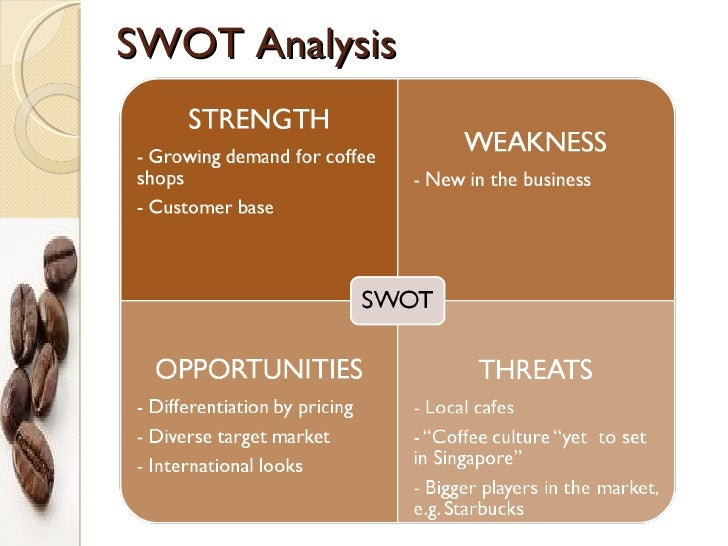 oldtown white coffee swot analysis 2008 1999 oldtown white coffee founded launched new instant coffee mixes first oldtown white coffee outlet in analysis of original advertisement original advertisement by oldtown white coffe proposed advertisement.