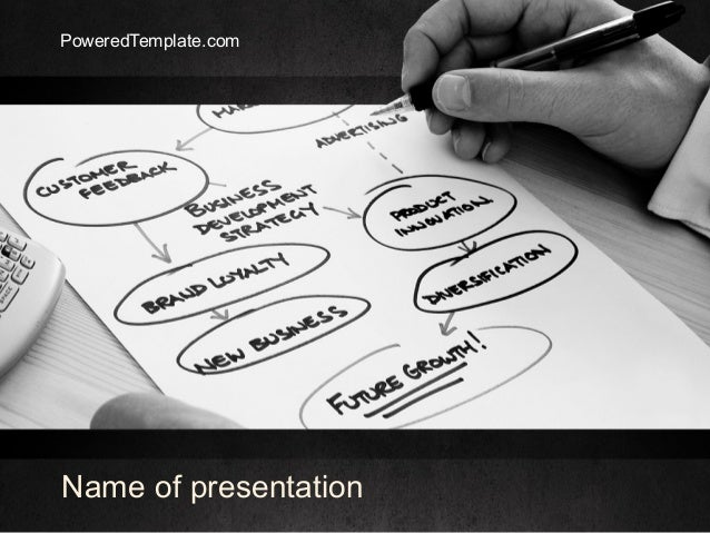 marketing plan development powerpoint template by