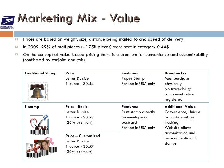 FedEx Corp Sales and Marketing Expense (Annual)