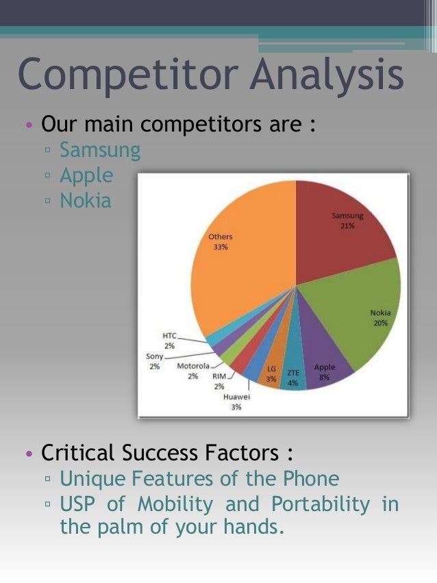 marketing plan for smart phone 3 smartphone maker, behind apple and samsung in fact, it  image: marketing- interactive  read next: 110+ marketing strategy examples.